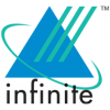 Infinite Computer Solutions India Ltd.