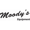 Moody's Shared Services India Private Limited